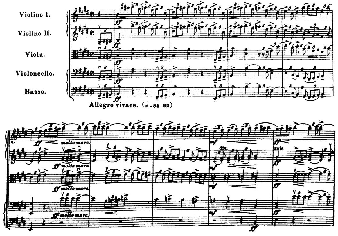 String problems » Approach to Conducting